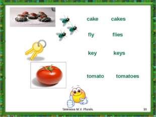 cake cakes fly flies key keys tomato tomatoes * Smirnova M.V. Plurals. Smirno