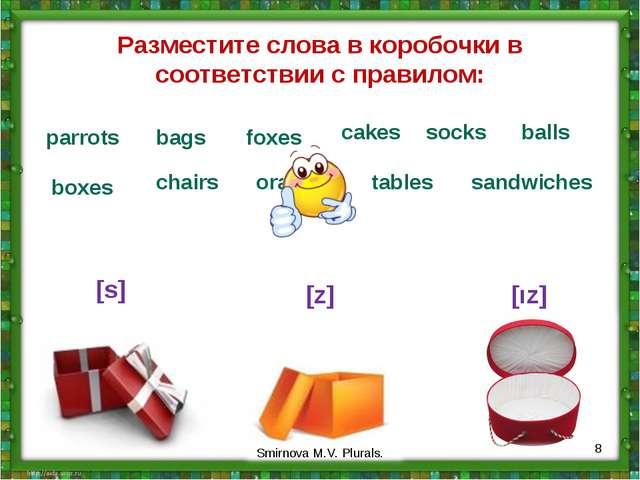 Разместите слова в коробочки в соответствии с правилом: parrots [s] [z] [ız]...