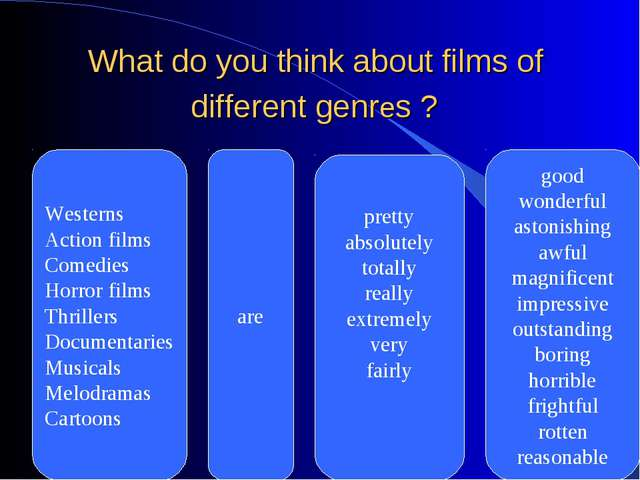 What do you think about films of different genres ? Westerns Action films Com...