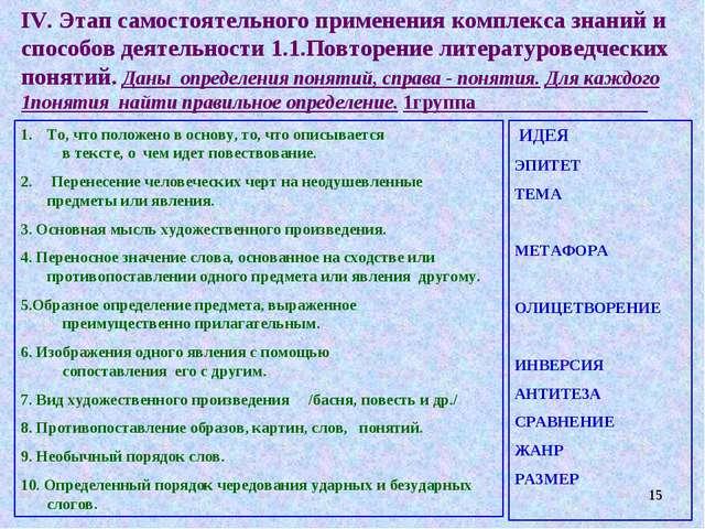 IV. Этап самостоятельного применения комплекса знаний и способов деятельности...