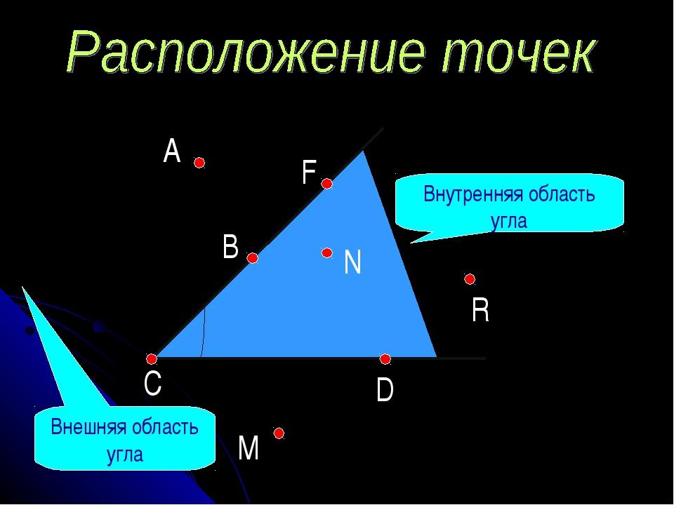 С А В М F N D R Внутренняя область угла Внешняя область угла