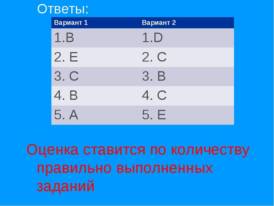 Ответы: Оценка ставится по количеству правильно выполненных заданий Вариант 1...