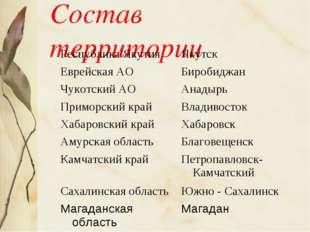 Состав территории Республика Якутия Якутск Еврейская АО Биробиджан Чукотски