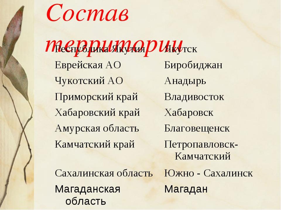 Состав территории Республика Якутия Якутск Еврейская АО Биробиджан Чукотски...