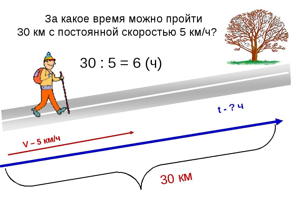 За какое время можно пройти 30 км с постоянной скоростью 5 км/ч? 30 км V – 5...