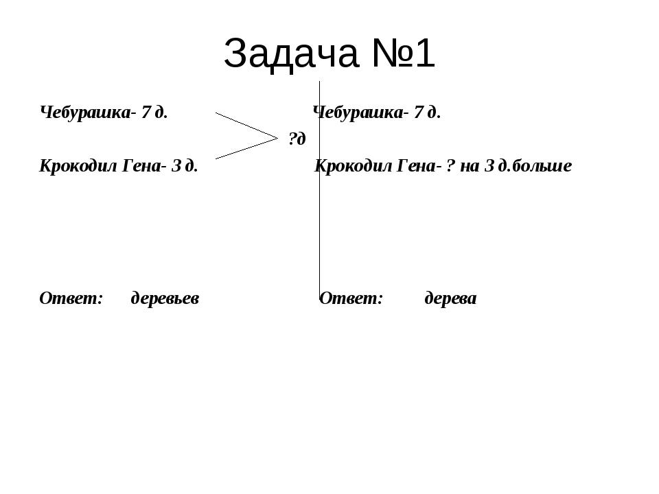 Задача №1 Чебурашка- 7 д. Чебурашка- 7 д. ?д Крокодил Гена- 3 д. Крокодил Ген...