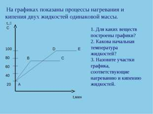 На графиках показаны процессы нагревания и кипения двух жидкостей одинаковой