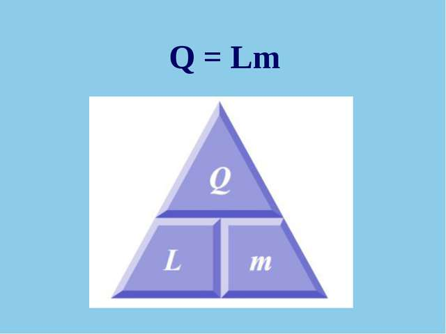 Q = Lm