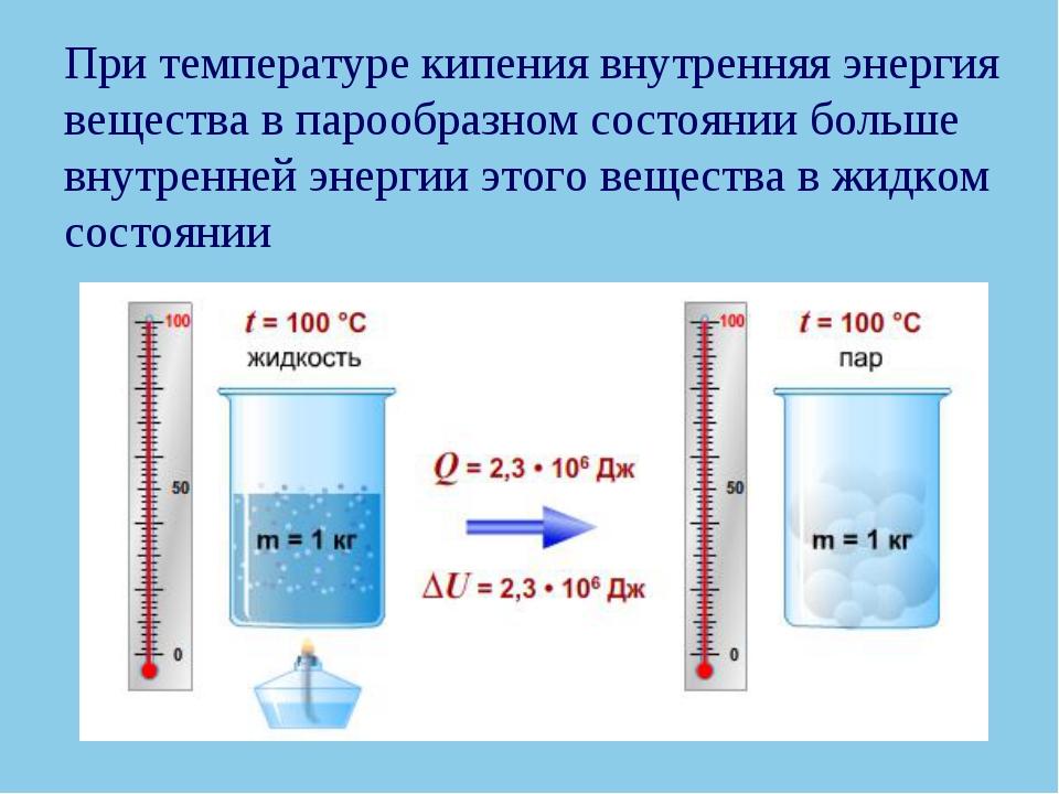 При температуре кипения внутренняя энергия вещества в парообразном состоянии...