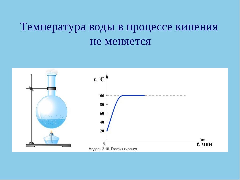 Температура воды в процессе кипения не меняется