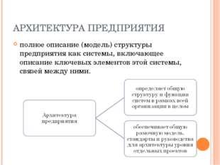 АРХИТЕКТУРА ПРЕДПРИЯТИЯ полное описание (модель) структуры предприятия как си