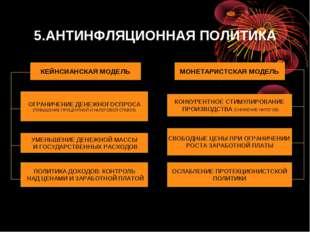 5.АНТИНФЛЯЦИОННАЯ ПОЛИТИКА КЕЙНСИАНСКАЯ МОДЕЛЬ МОНЕТАРИСТСКАЯ МОДЕЛЬ ОГРАНИЧ