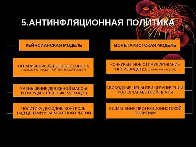 5.АНТИНФЛЯЦИОННАЯ ПОЛИТИКА КЕЙНСИАНСКАЯ МОДЕЛЬ МОНЕТАРИСТСКАЯ МОДЕЛЬ ОГРАНИЧ...