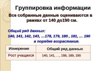Группировка информации Все собранные данные оцениваются в рамках от 140 до190