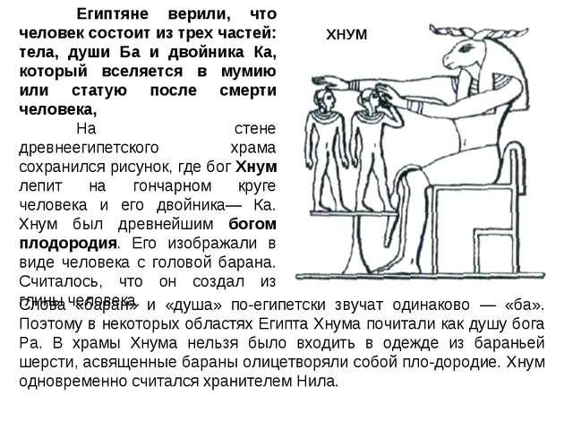 Египтяне верили, что человек состоит из трех частей: тела, души Ба и двойник...
