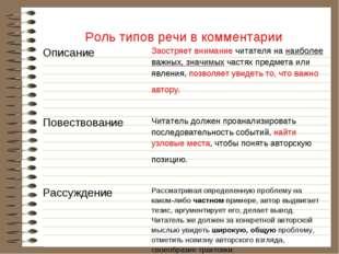Роль типов речи в комментарии ОписаниеЗаостряет внимание читателя на наиболе