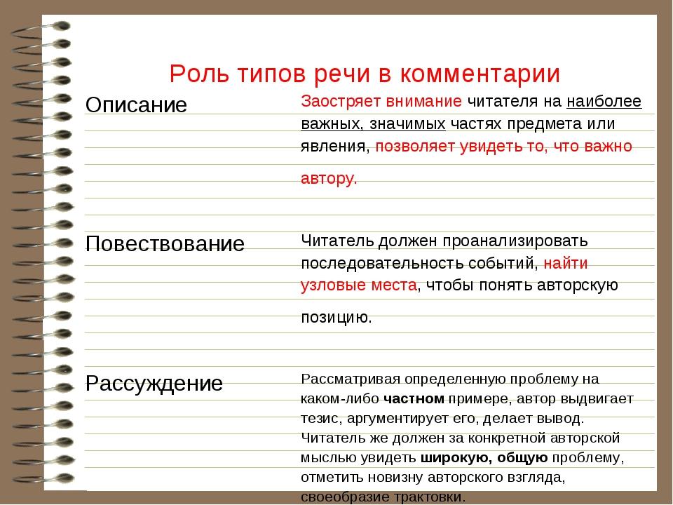 Роль типов речи в комментарии ОписаниеЗаостряет внимание читателя на наиболе...