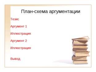 План-схема аргументации Тезис Аргумент 1 Иллюстрация Аргумент 2 Иллюстрац