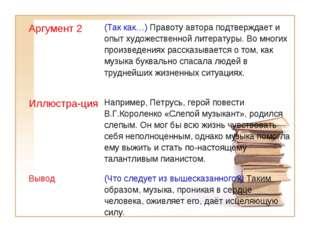 Аргумент 2(Так как…) Правоту автора подтверждает и опыт художественной литер