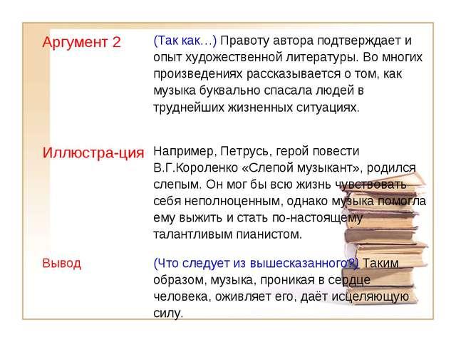 Аргумент 2(Так как…) Правоту автора подтверждает и опыт художественной литер...