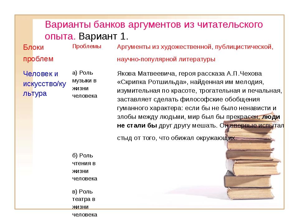 Варианты банков аргументов из читательского опыта. Вариант 1. Блоки проблем...