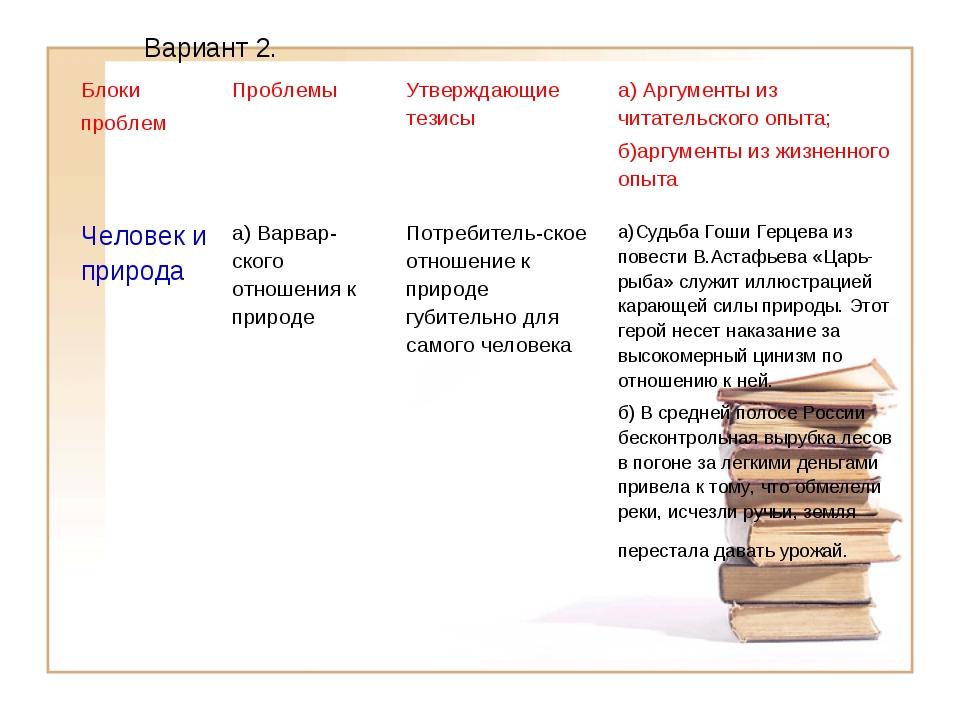 Вариант 2. Блоки проблемПроблемы Утверждающие тезисы а) Аргументы из читат...