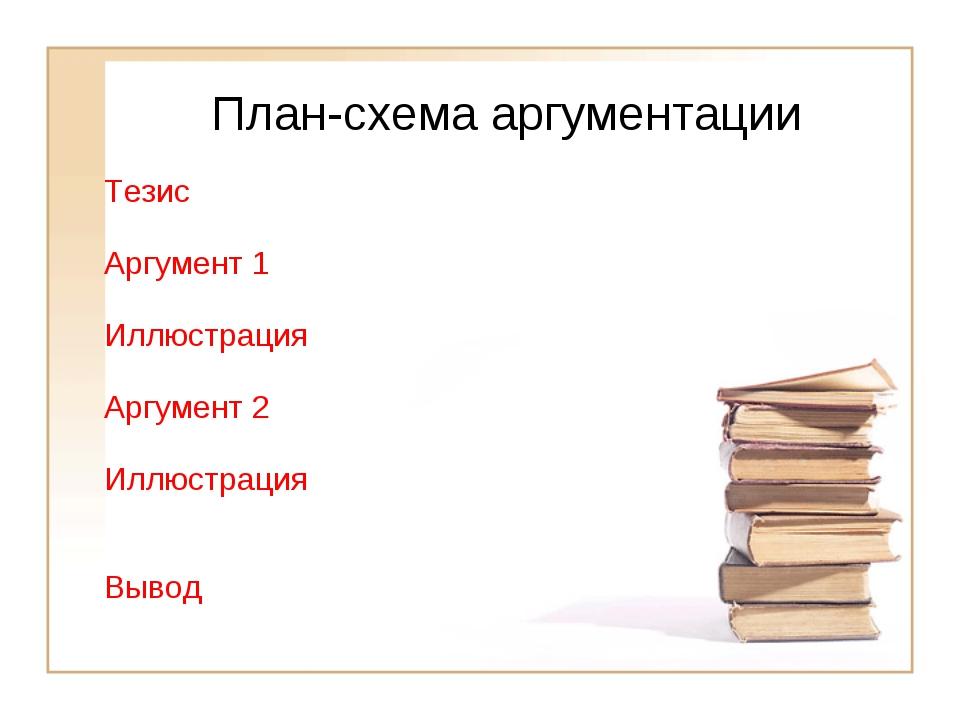 План-схема аргументации Тезис Аргумент 1 Иллюстрация Аргумент 2 Иллюстрац...