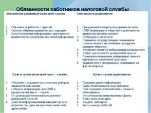 Обязанности работников налоговой службы Обязанности работников налоговой служ