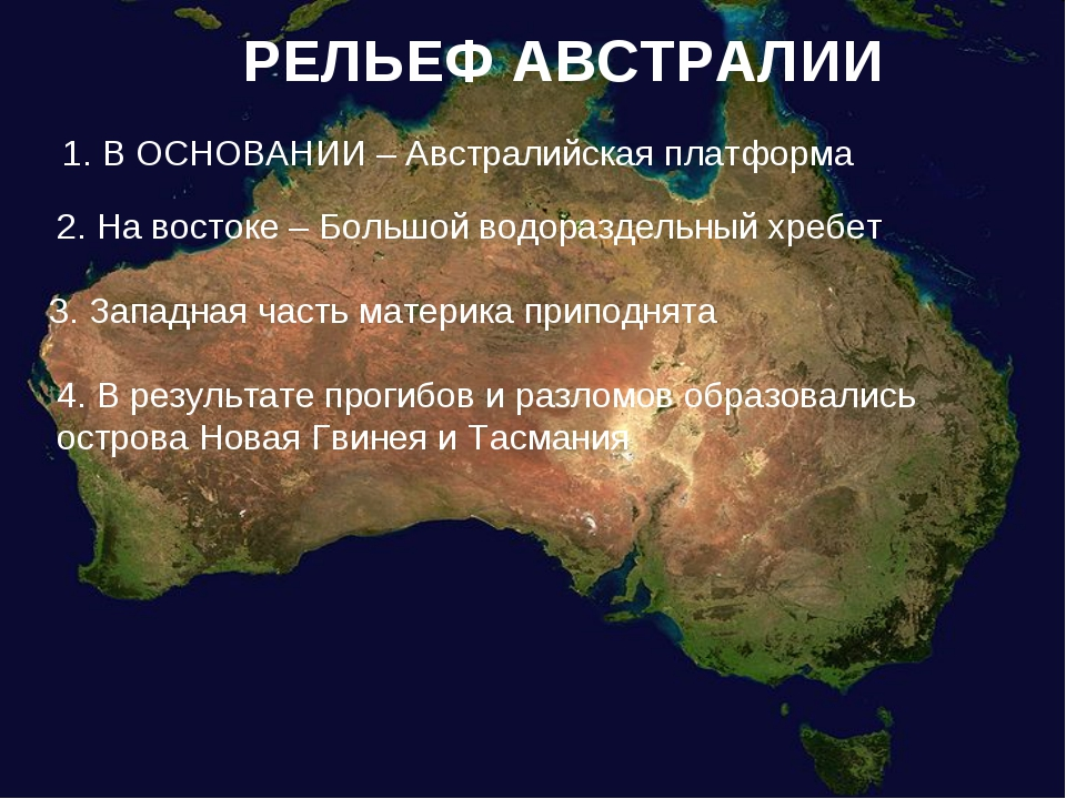 РЕЛЬЕФ АВСТРАЛИИ 1. В ОСНОВАНИИ – Австралийская платформа 2. На востоке – Бол...