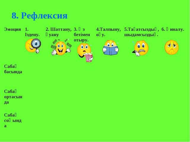 8. Рефлексия Эмоция1. Іздену.2. Шаттану, қуану 3. Өз бетімен отыру.4.Талп...