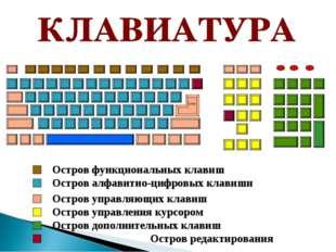 Остров функциональных клавиш Остров алфавитно-цифровых клавиши Остров управля