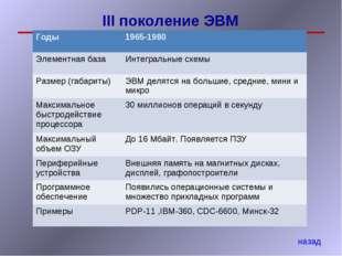 III поколение ЭВМ назад Годы 1965-1980 Элементная базаИнтегральные схемы Ра