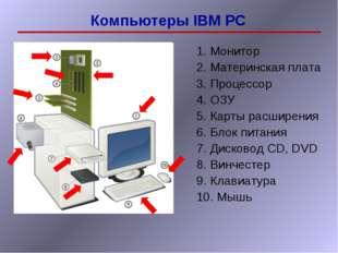 1. Монитор 2. Материнская плата 3. Процессор 4. ОЗУ 5. Карты расширения 6. Бл