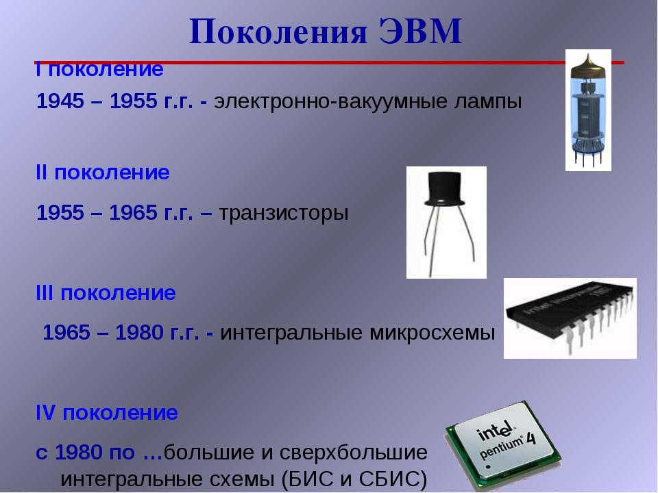 Поколения ЭВМ I поколение 1945 – 1955 г.г. - электронно-вакуумные лампы II по...