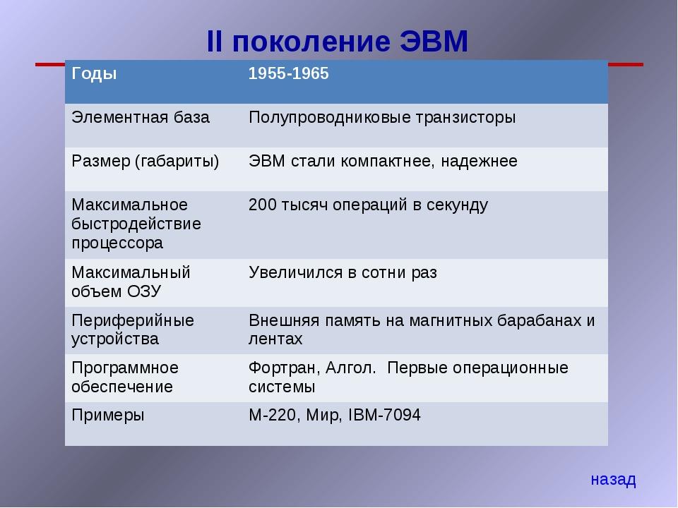II поколение ЭВМ назад Годы 1955-1965 Элементная базаПолупроводниковые тран...