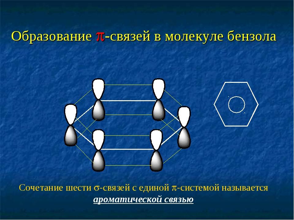 Образование -связей в молекуле бензола Сочетание шести -связей с единой -с...