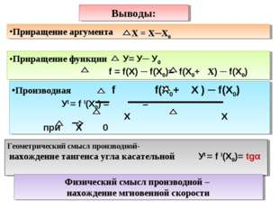 Выводы: Приращение аргумента Приращение функции У= У─ У0 f = f(Х) ─ f(Х0)= f(