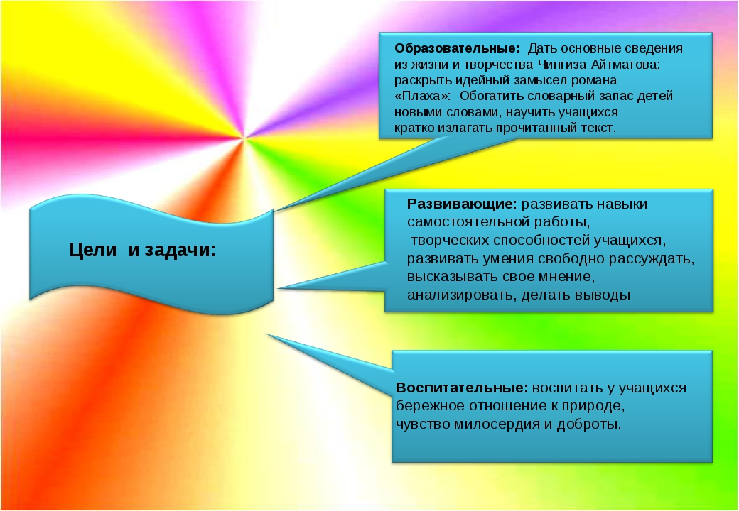 Цели и задачи: Образовательные: Дать основные сведения из жизни и творчества...