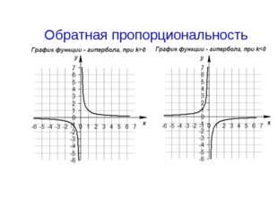 Обратная пропорциональность Что такое обратная пропорциональность? Обратной п