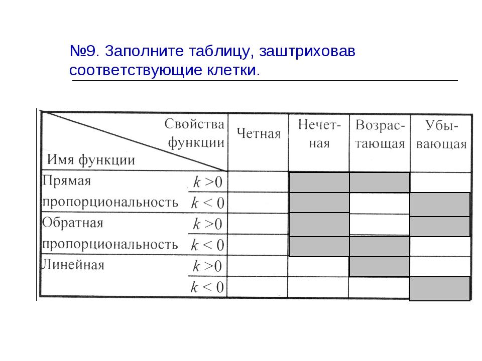 №9. Заполните таблицу, заштриховав соответствующие клетки.