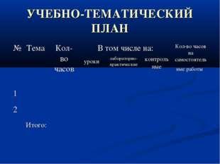 УЧЕБНО-ТЕМАТИЧЕСКИЙ ПЛАН №Тема Кол-во часовВ том числе на:Кол-во часов на
