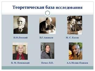 Теоретическая база исследования Печко Л.П.  Б. М. Неменский А.А.Мелик-Пашаев