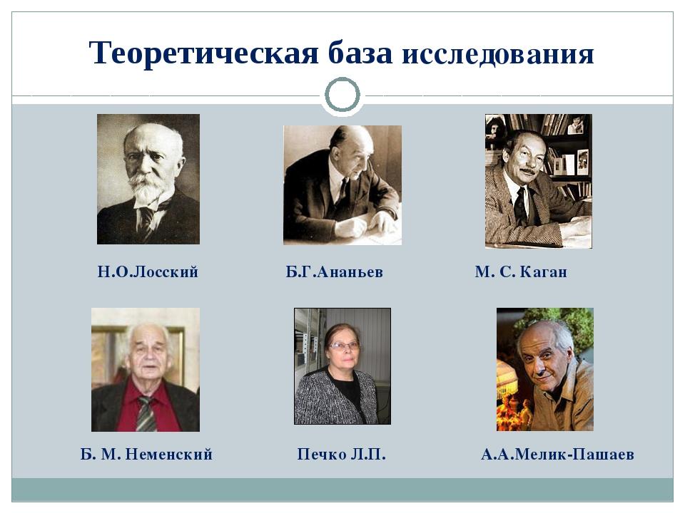 Теоретическая база исследования Печко Л.П.  Б. М. Неменский А.А.Мелик-Пашаев...