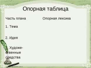 Опорная таблица Часть планаОпорная лексика 1. Тема  2. Идея  3. Художе- ст