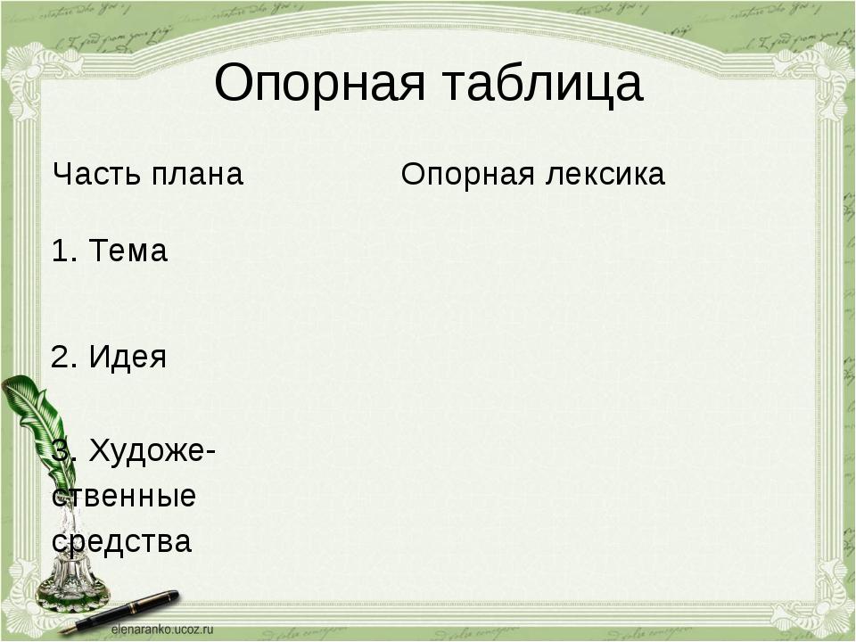 Опорная таблица Часть планаОпорная лексика 1. Тема  2. Идея  3. Художе- ст...