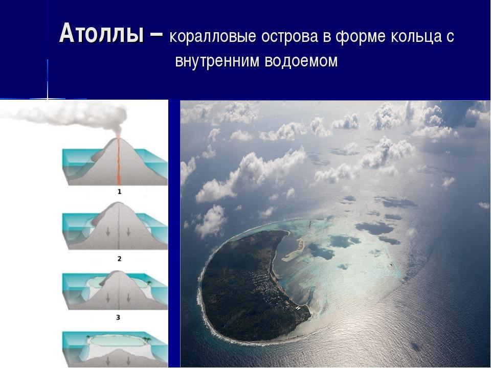 Атоллы – коралловые острова в форме кольца с внутренним водоемом