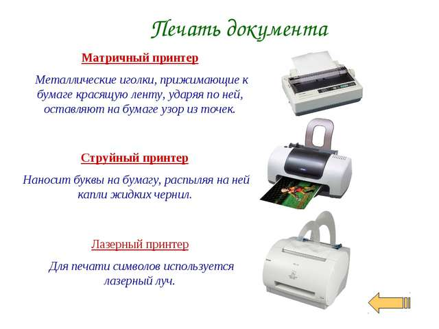Печать документа Матричный принтер Металлические иголки, прижимающие к бумаге...