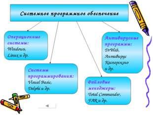 Системное программное обеспечение Операционные системы: Windows, Linux и др.