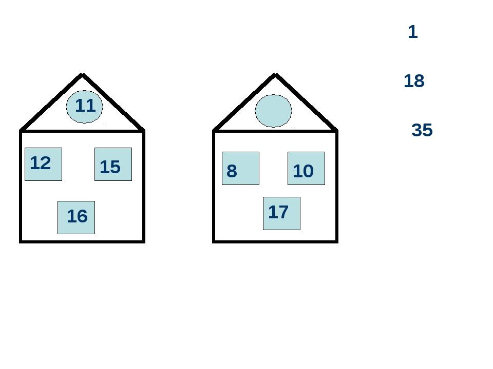 12 15 16 11 8 10 17 1 18 35