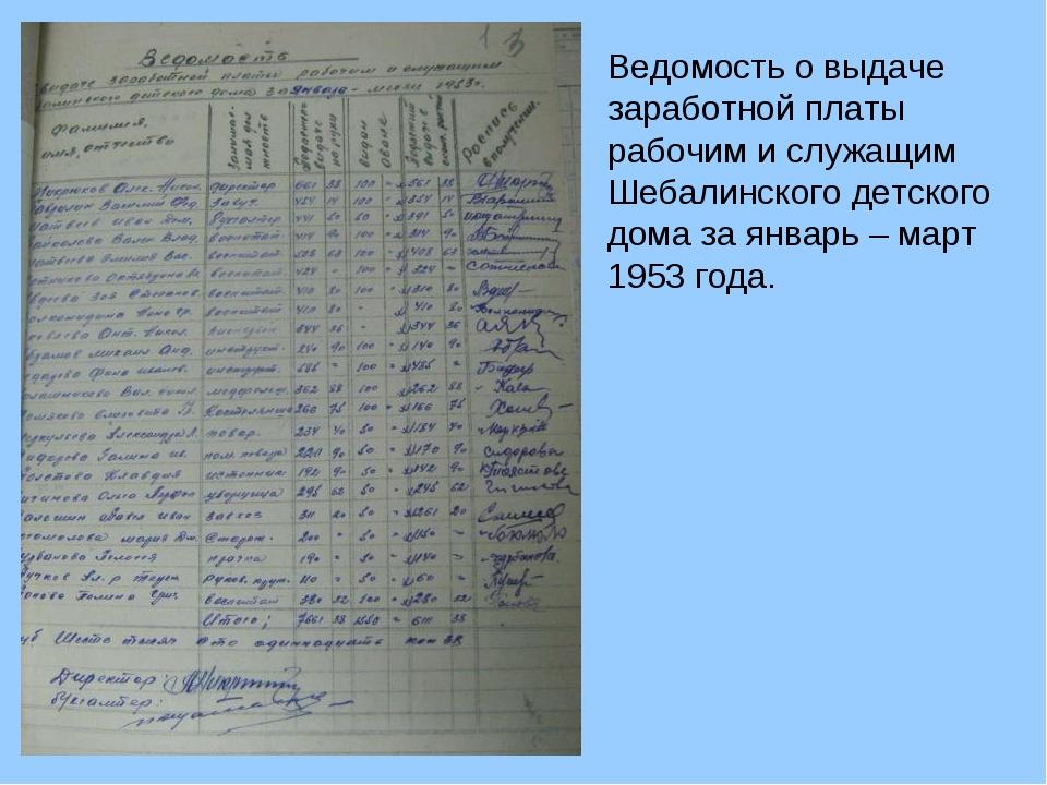 Ведомость о выдаче заработной платы рабочим и служащим Шебалинского детского...